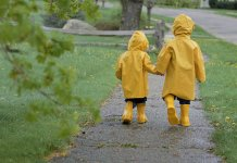 Here you can find the best girls and boys raincoats.
