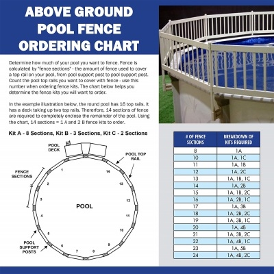 GLI Above Ground Base Kit Best Pool Fences chart