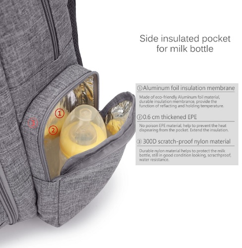 CoolBELL Insulated Pockets side pocket