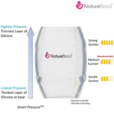 NatureBond Silicone Saver Suction Manual breast pump bottle