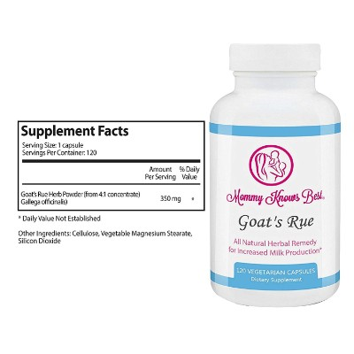 Goats Rue Lactation Aid postnatal supplement facts
