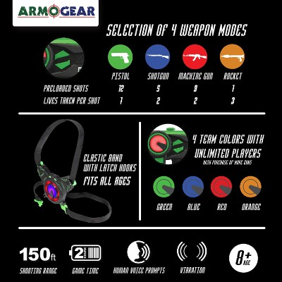 Infrared Guns and Vests by ArmoGear