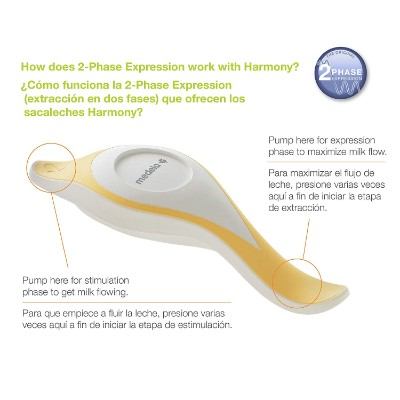 medela harmony manual 2-phase expression breast pump for mums features