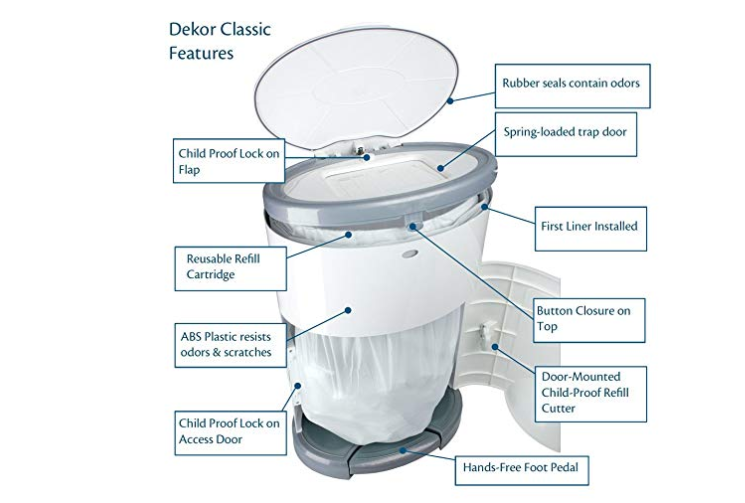 The Dekor Classic Hands-Free Diaper Pail comes completely assembled.