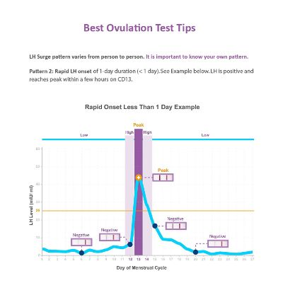 Easy@Home Reliable Ovulation Tips 1
