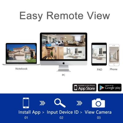 smonet 4CH HD wireless home security camera easy remote view
