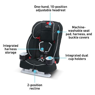 atlas 55 graco car seat features