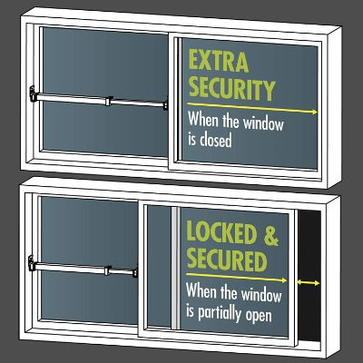 Ideal Security with Child-Proof Lock Best Window Locks extra security