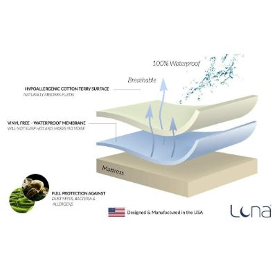 twin size luna mattress protector for kids layers
