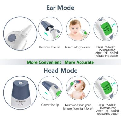 Hobest Baby Thermometer Best Baby Thermometers modes