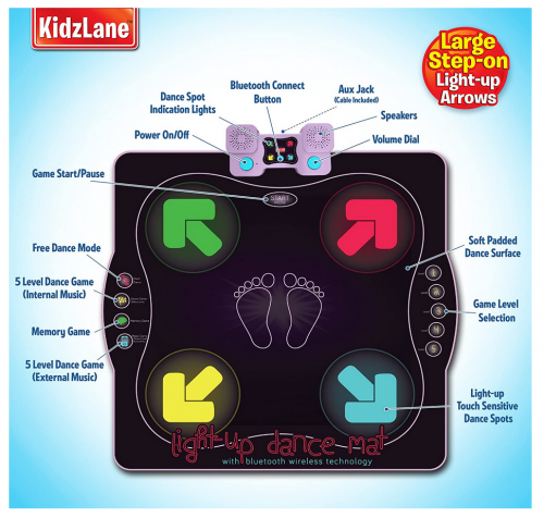 Kidzlane Light Up Dance Mat - Arcade Style Dance Games 2